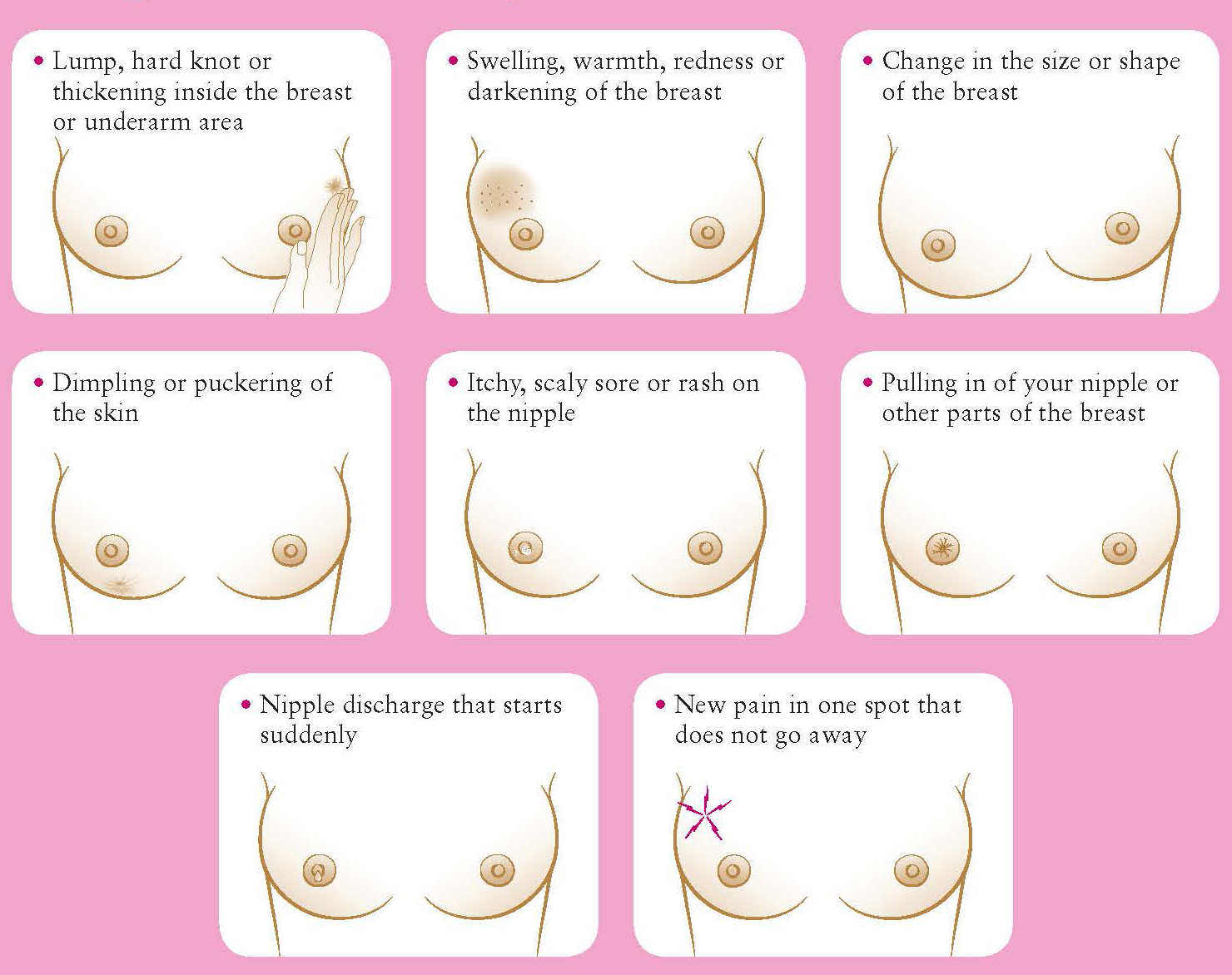pain warning Breast cancer signs